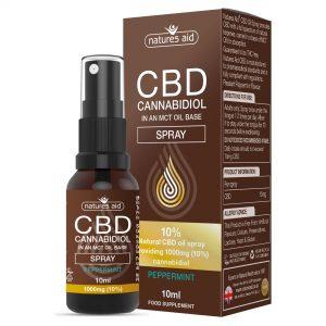 cbd-cannabidiol-spray-10-percent-carton-and-bottle-on-white