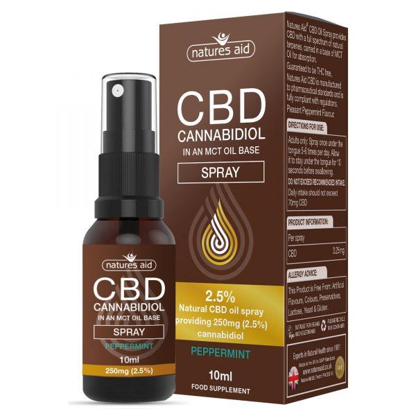cbd-cannabidiol-spray-2-5-percent-carton-and-bottle-on-white