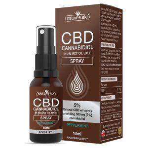 cbd-cannabidiol-spray-5-percent-carton-and-bottle-on-white