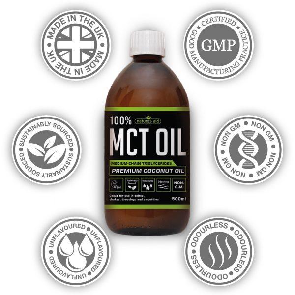 mct-oil-unique-selling-points