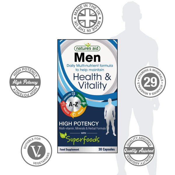 mens-multi-nutrient-unique-selling-points