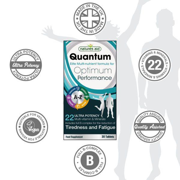 quantum-multi-nutrient-unique-selling-points