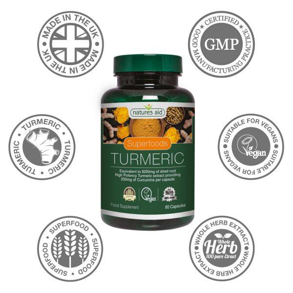 turmeric-unique-selling-points